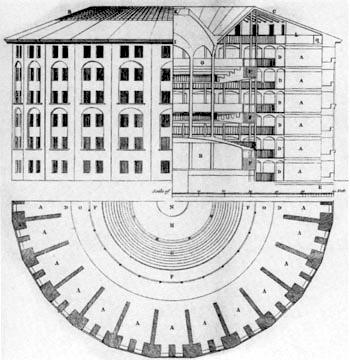Modèle de Panopticon par Jeremy Bentham, 1791